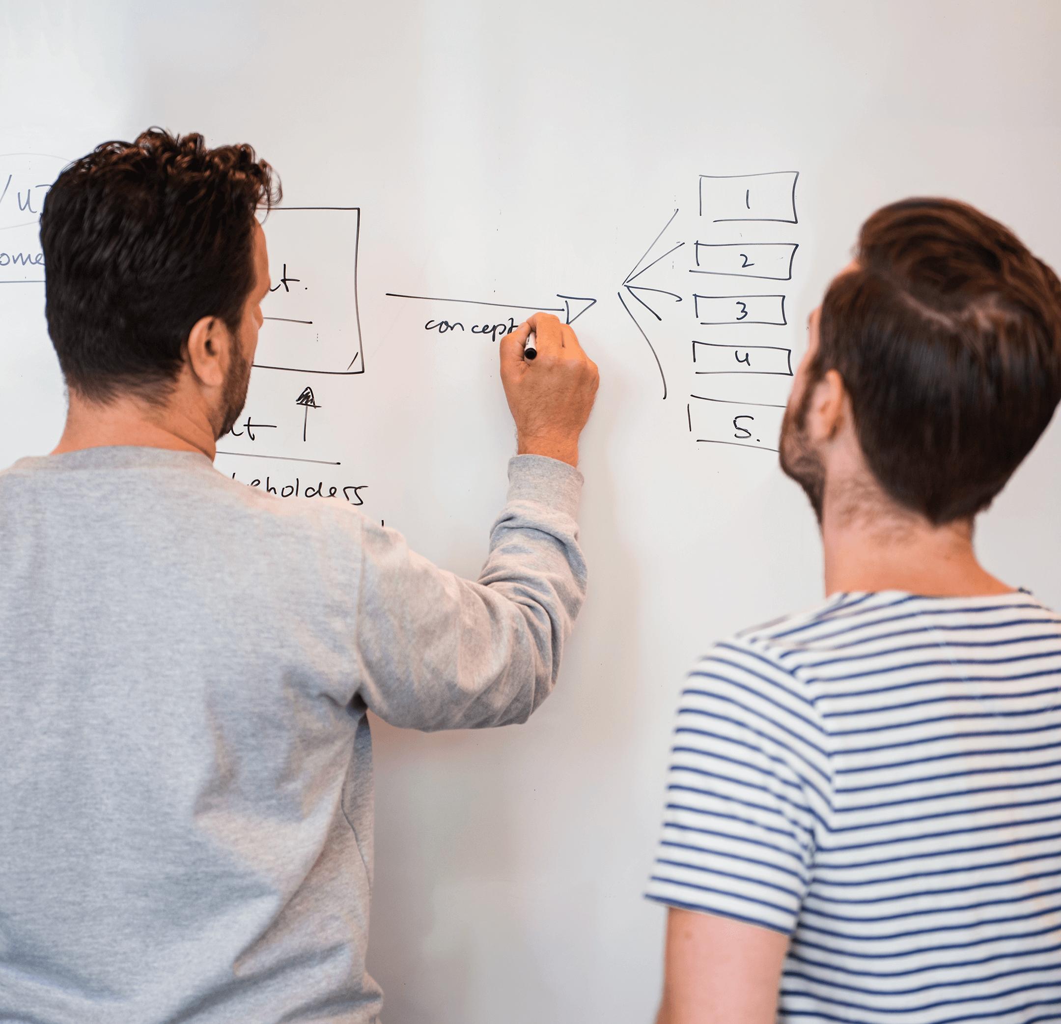 Merlijn en Bart bespreken strategie op een whiteboard